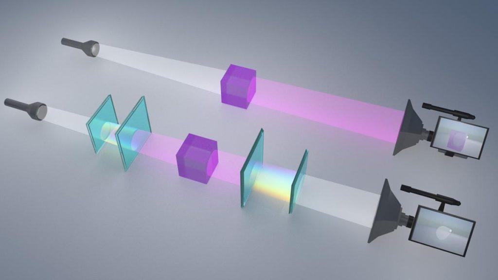 Synthèse illustrée de la nouvelle approche d'invisibilité par camouflage spectral d'un objet éclairé par une lumière polychromatique