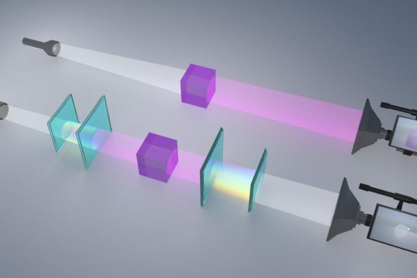 INRS researchers create an invisibility cloak by manipulating colors of light