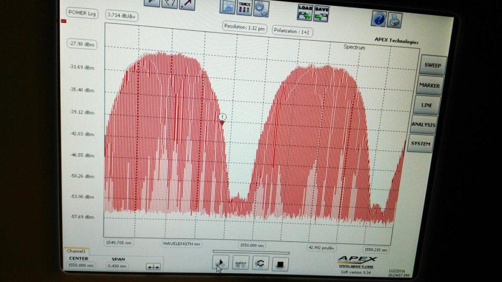 Le mouvement des ondes lumineuses pendant le camouflage spectral