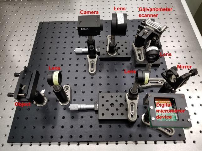 Les caméras traditionnelles pourront capturer des images à ultra-haute vitesse